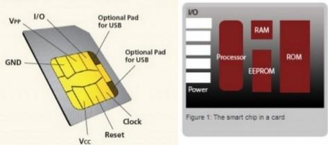 sim-card-chip