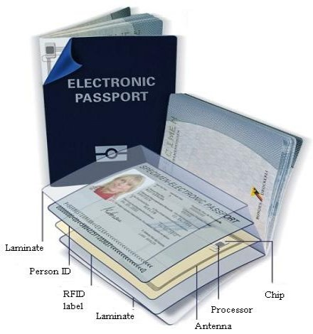 Passport-Chip