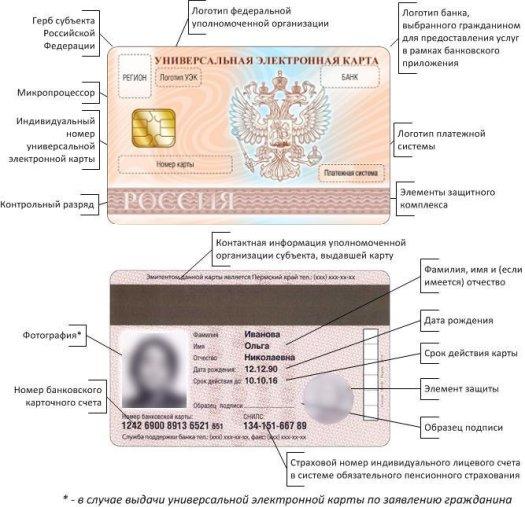 uecard.ru