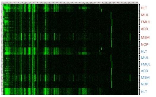 5.Akusti4eskie-Spectrogrammy-raznyh-operacij-CPU