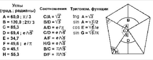 DM-math