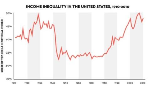 1-Graph-Rost-Neravenstva
