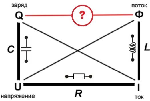 1_scheme-symm.600