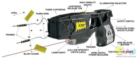 tfs3-description-taser