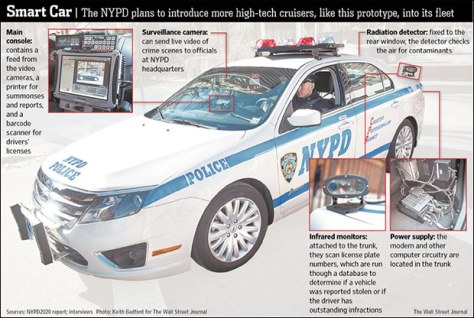 nypd-smart-car