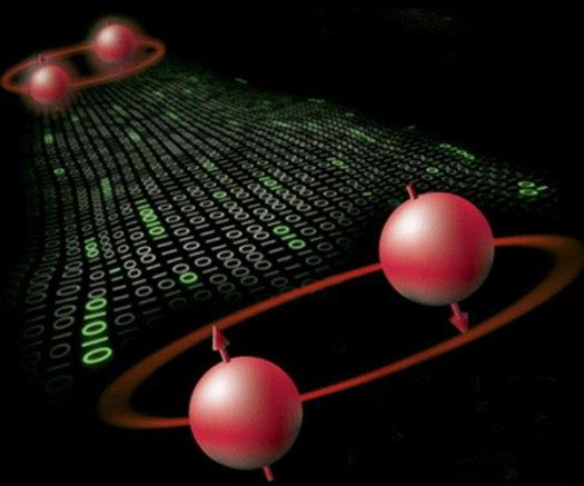 1.Quantum-Entanglement