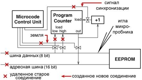 https://kiwiarxiv.files.wordpress.com/2016/01/sc-schema.jpg?w=474&h=269