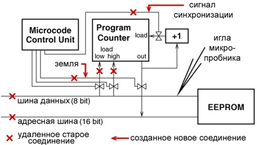 sc-schema