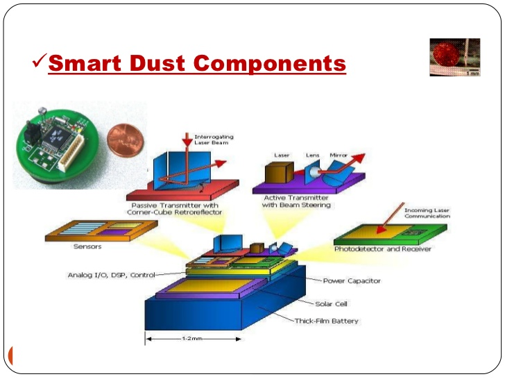 applications of smart dust essay