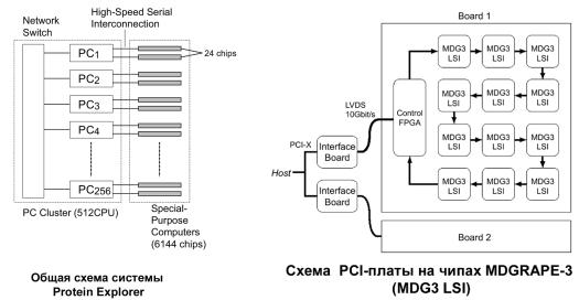 09-PExp-1