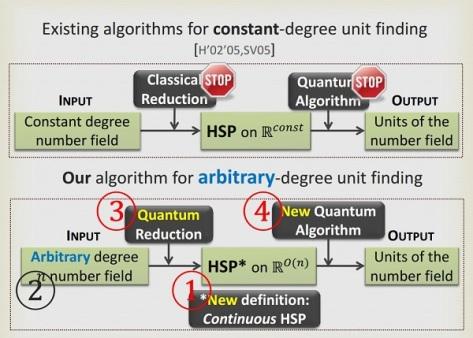 9-new-algorithm