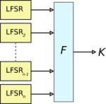 nonlinear-generator
