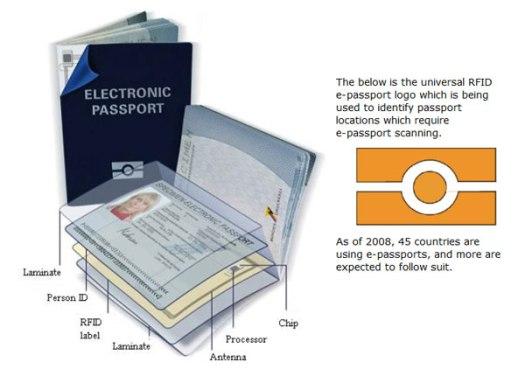 rfid-passports